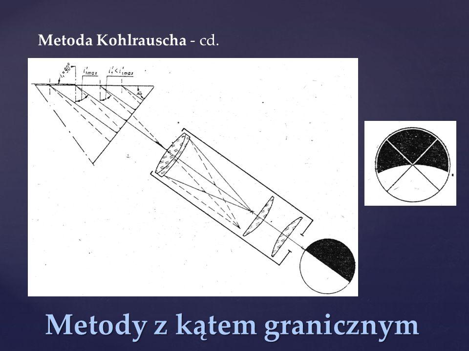 Metody z kątem granicznym Metoda Kohlrauscha - cd.