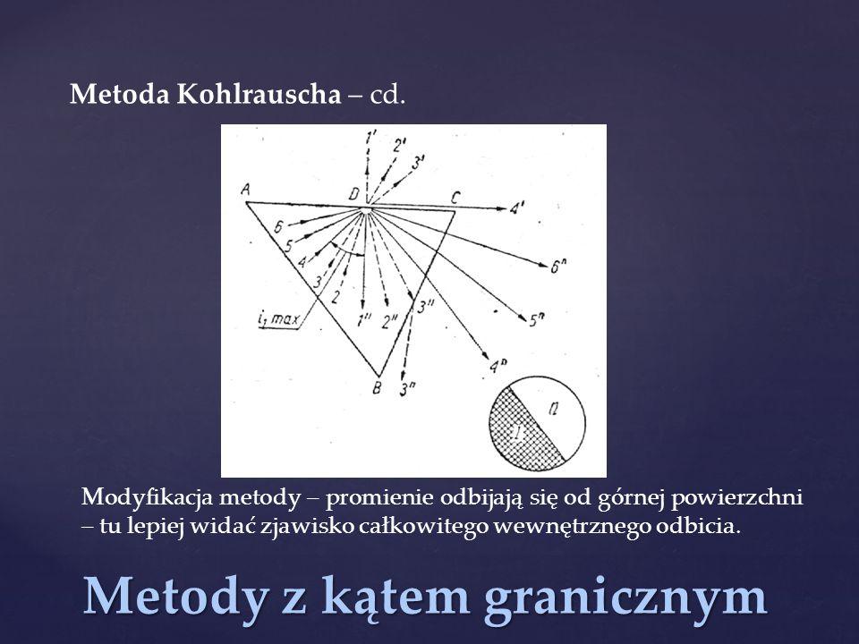 Metody z kątem granicznym Metoda Kohlrauscha – cd. Modyfikacja metody – promienie odbijają się od górnej powierzchni – tu lepiej widać zjawisko całkow