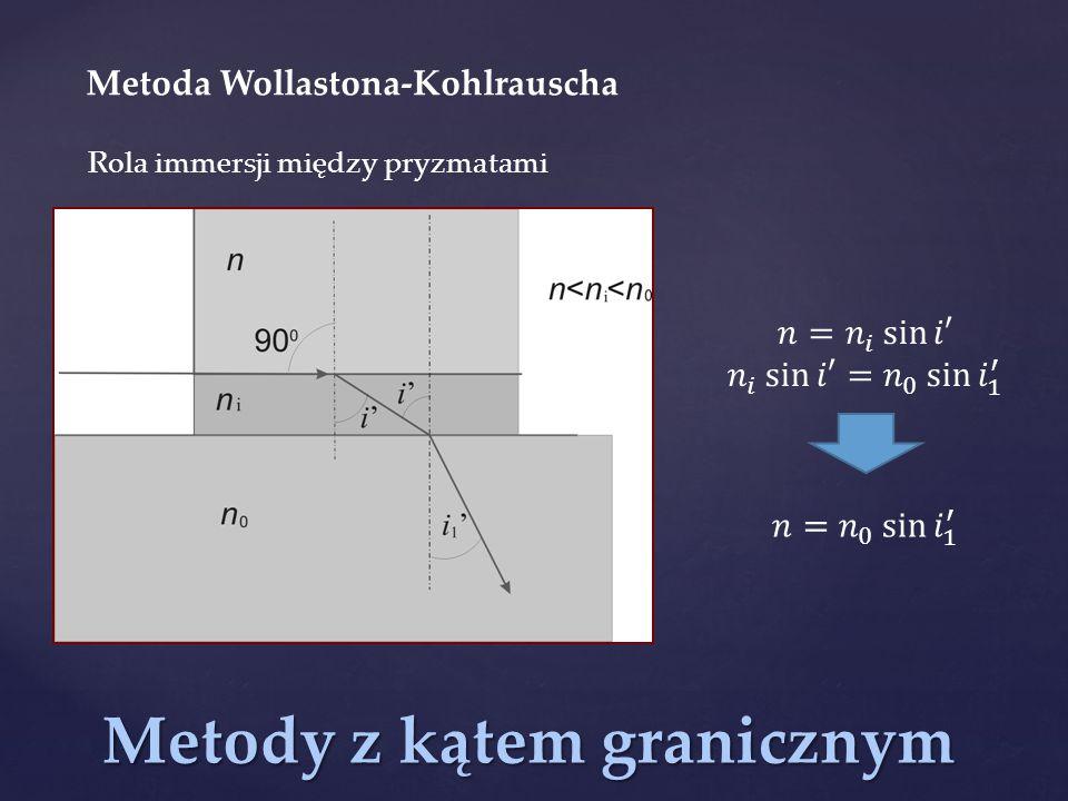 Metody z kątem granicznym Metoda Wollastona-Kohlrauscha Rola immersji między pryzmatami