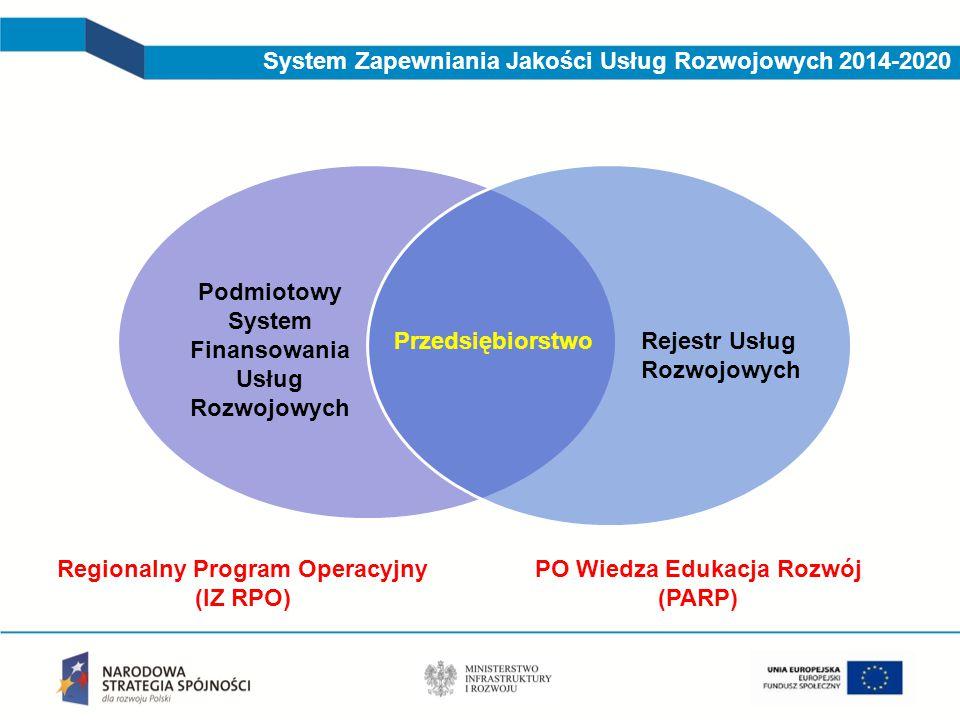 System Zapewniania Jakości Usług Rozwojowych 2014-2020 PrzedsiębiorstwoRejestr Usług Rozwojowych Podmiotowy System Finansowania Usług Rozwojowych PO W
