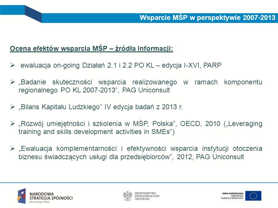 Wsparcie MŚP w perspektywie 2007-2013 Ocena efektów wsparcia MŚP – źródła informacji:  ewaluacja on-going Działań 2.1 i 2.2 PO KL – edycja I-XVI, PAR