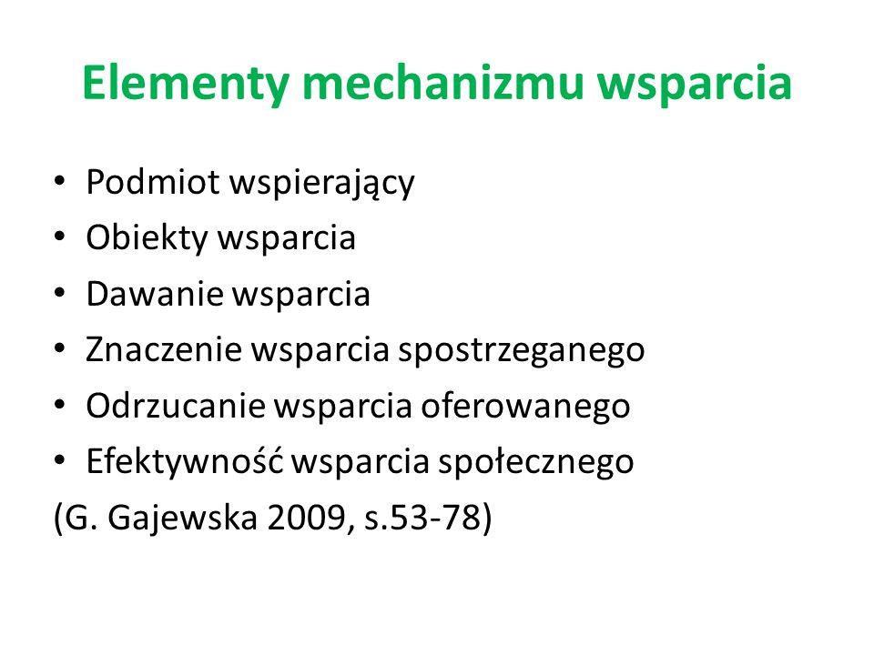 Elementy mechanizmu wsparcia Podmiot wspierający Obiekty wsparcia Dawanie wsparcia Znaczenie wsparcia spostrzeganego Odrzucanie wsparcia oferowanego Efektywność wsparcia społecznego (G.