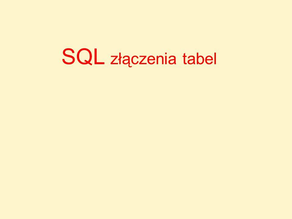SQL złączenia tabel