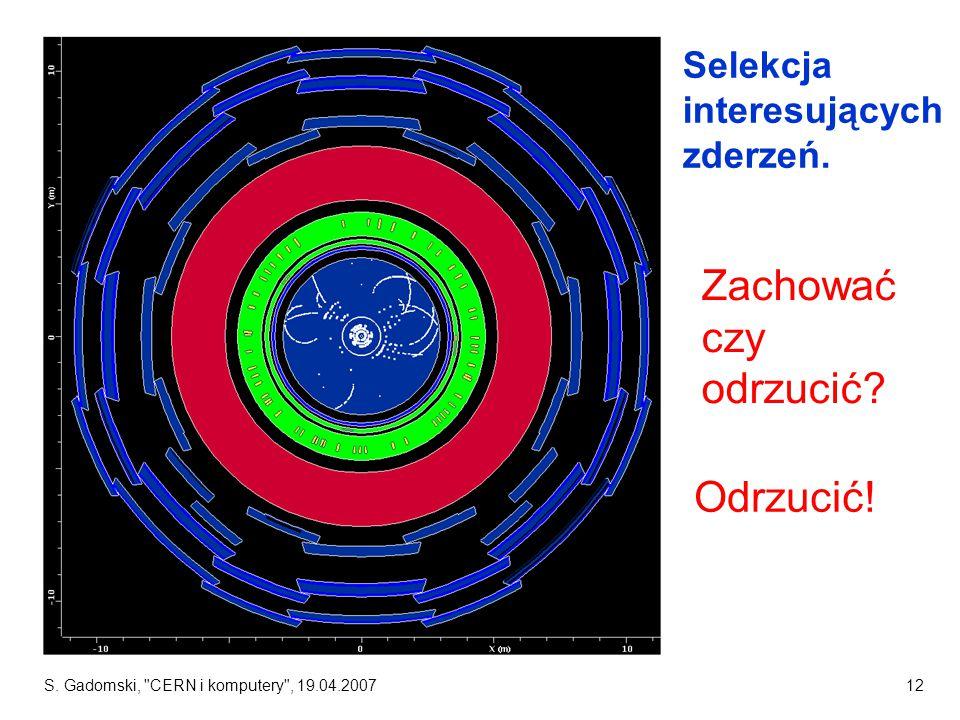 S. Gadomski, CERN i komputery , 19.04.200712 Odrzucić.