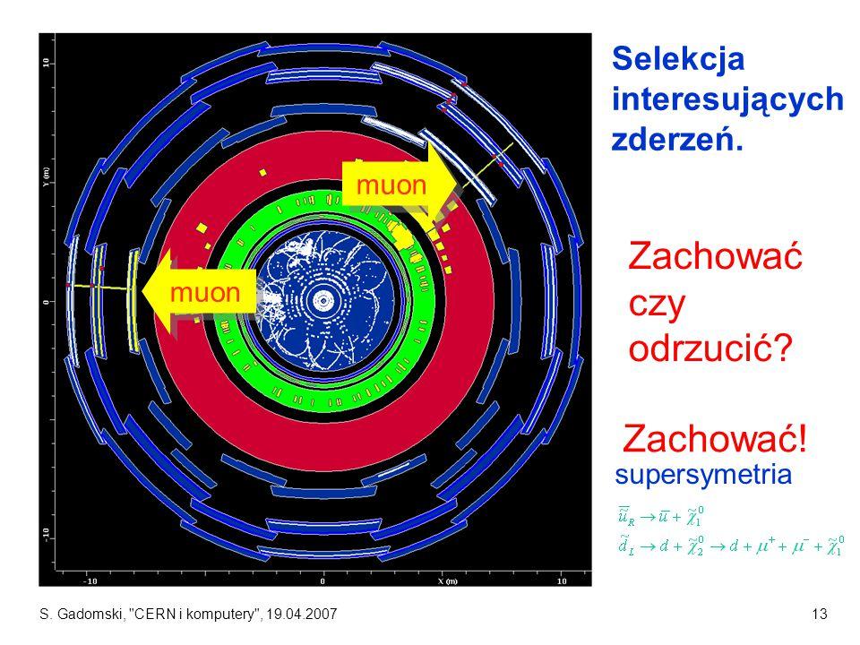 S. Gadomski, CERN i komputery , 19.04.200713 supersymetria muon Zachować.