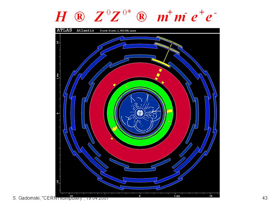 S. Gadomski, CERN i komputery , 19.04.200743