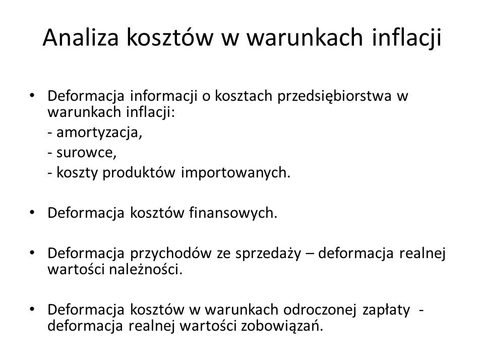 Analiza kosztów w warunkach inflacji Deformacja informacji o kosztach przedsiębiorstwa w warunkach inflacji: - amortyzacja, - surowce, - koszty produk