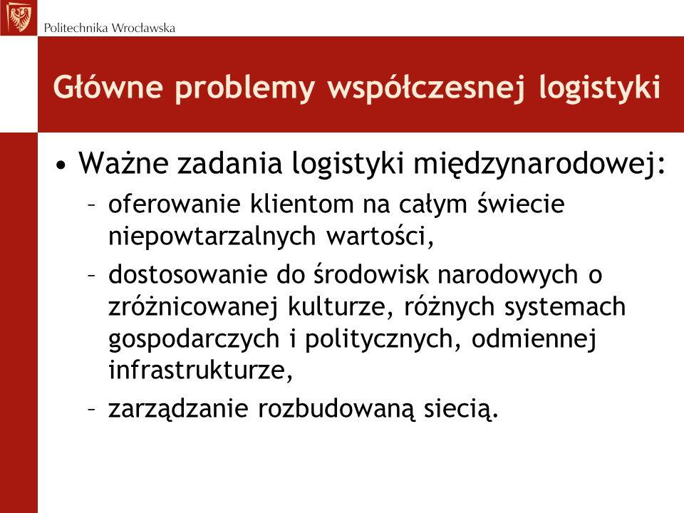 Główne problemy współczesnej logistyki Ważne zadania logistyki międzynarodowej: –oferowanie klientom na całym świecie niepowtarzalnych wartości, –dost
