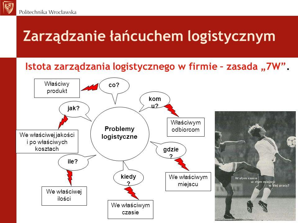 """Zarządzanie łańcuchem logistycznym Istota zarządzania logistycznego w firmie – zasada """"7W"""". Problemy logistyczne kom u? gdzie ? co? kiedy ? jak? ile?"""