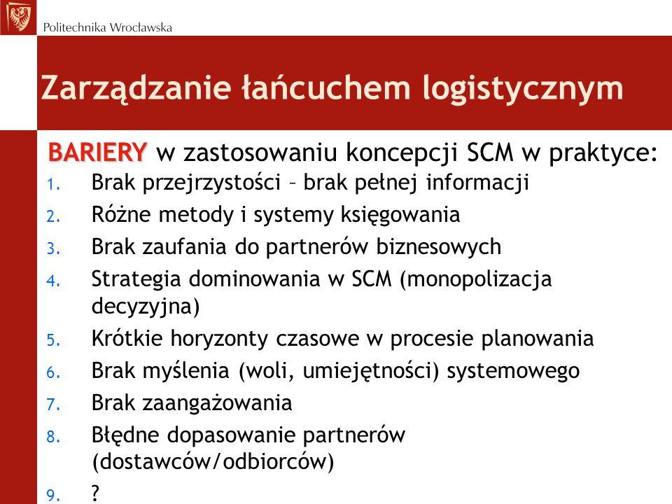 Zarządzanie łańcuchem logistycznym BARIERY BARIERY w zastosowaniu koncepcji SCM w praktyce: 1. Brak przejrzystości – brak pełnej informacji 2. Różne m
