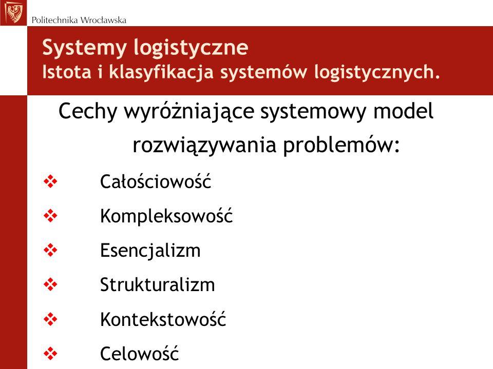 Systemy logistyczne Istota i klasyfikacja systemów logistycznych. Cechy wyróżniające systemowy model rozwiązywania problemów:  Całościowość  Komplek