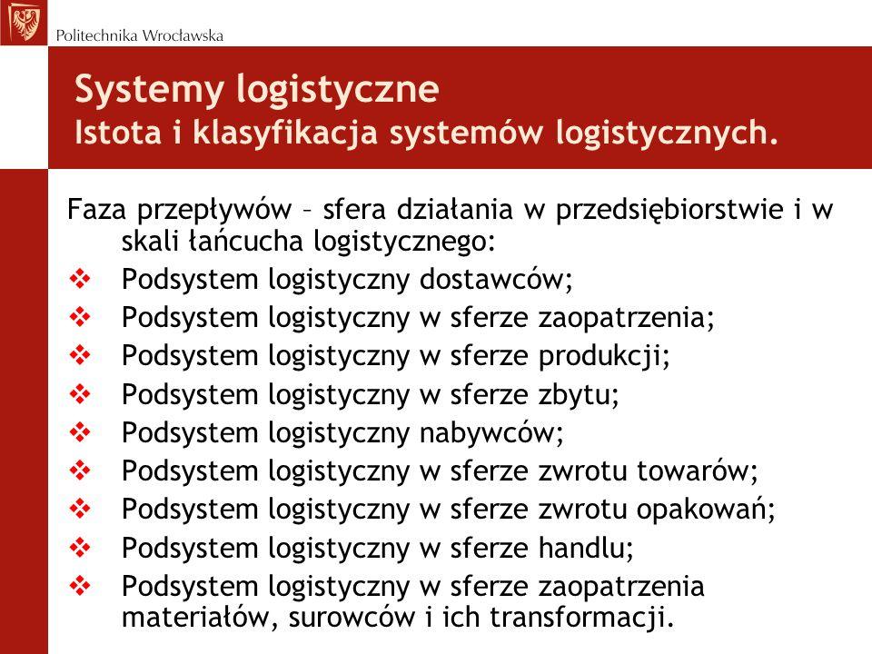 Systemy logistyczne Istota i klasyfikacja systemów logistycznych. Faza przepływów – sfera działania w przedsiębiorstwie i w skali łańcucha logistyczne