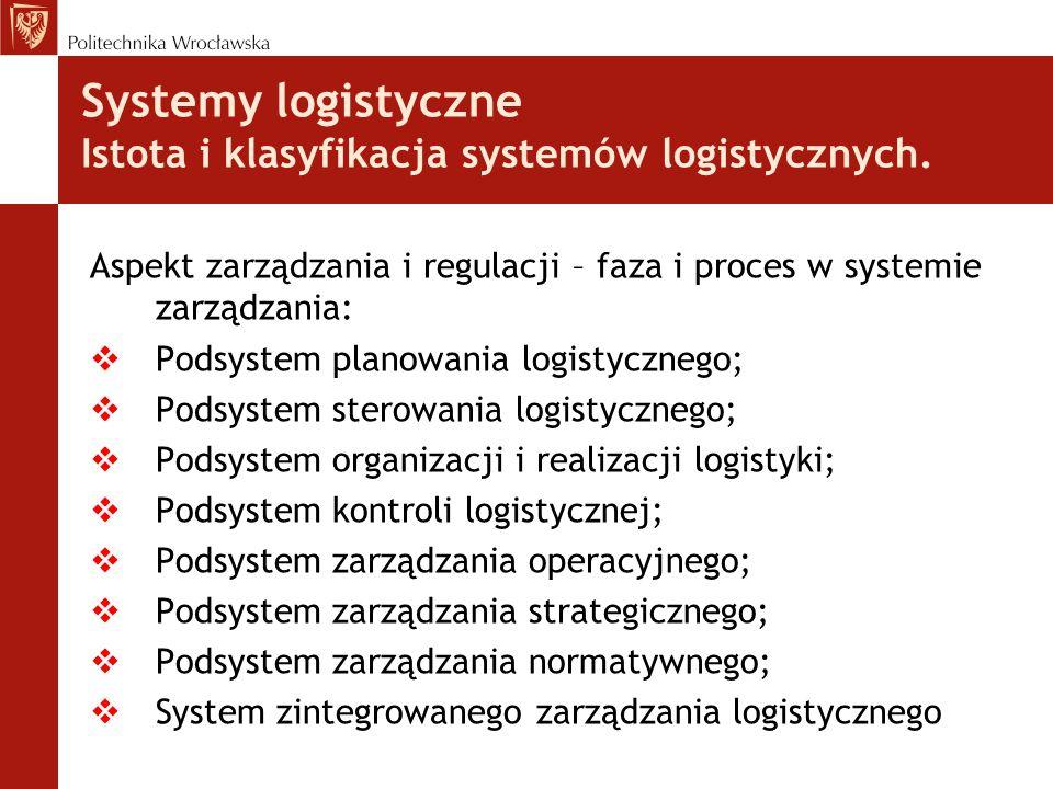 Systemy logistyczne Istota i klasyfikacja systemów logistycznych. Aspekt zarządzania i regulacji – faza i proces w systemie zarządzania:  Podsystem p