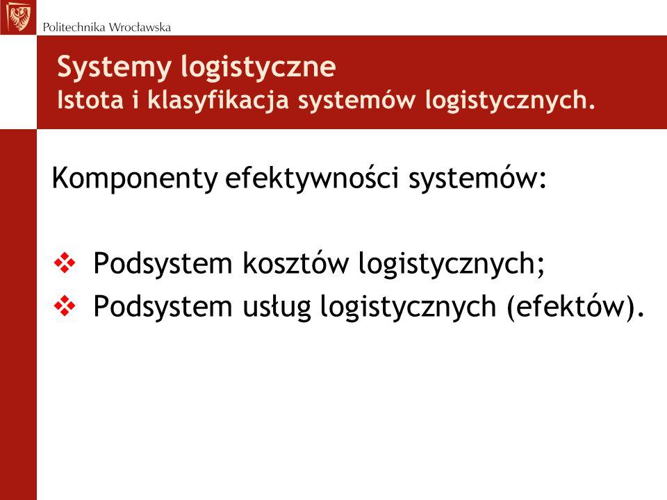Systemy logistyczne Istota i klasyfikacja systemów logistycznych. Komponenty efektywności systemów:  Podsystem kosztów logistycznych;  Podsystem usł