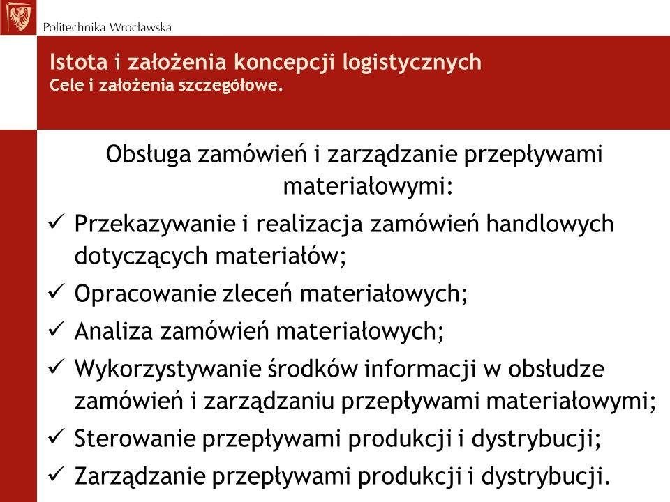 """Zarządzanie łańcuchem logistycznym Istota zarządzania logistycznego w firmie – zasada """"7W ."""