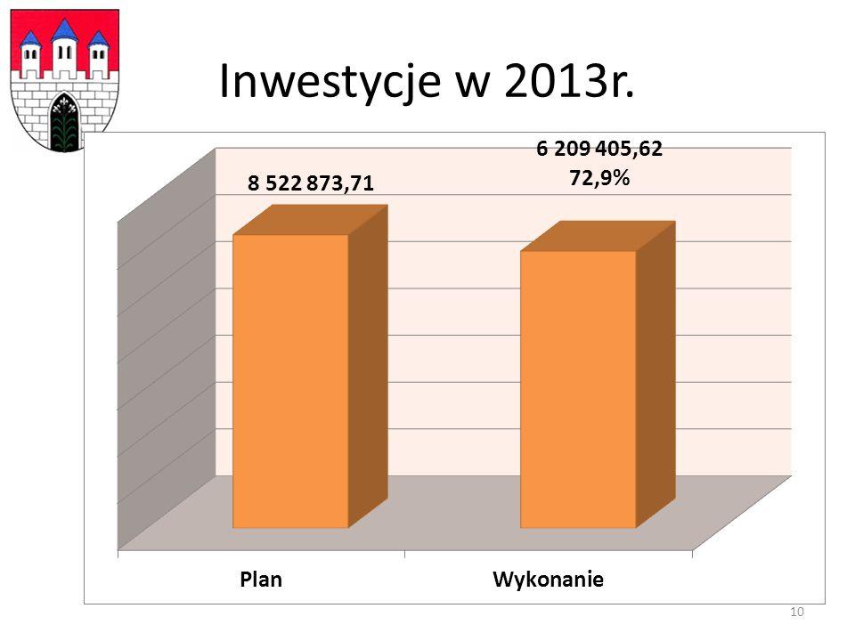 Inwestycje w 2013r. 10