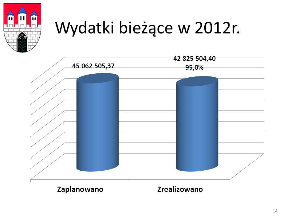Wydatki bieżące w 2012r. 14