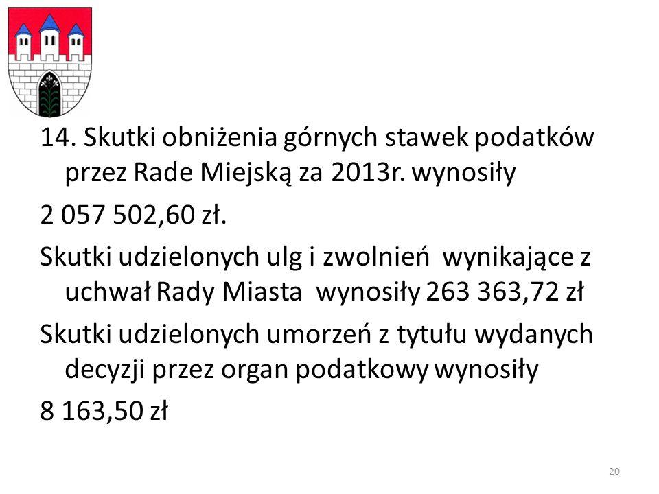 14. Skutki obniżenia górnych stawek podatków przez Rade Miejską za 2013r.
