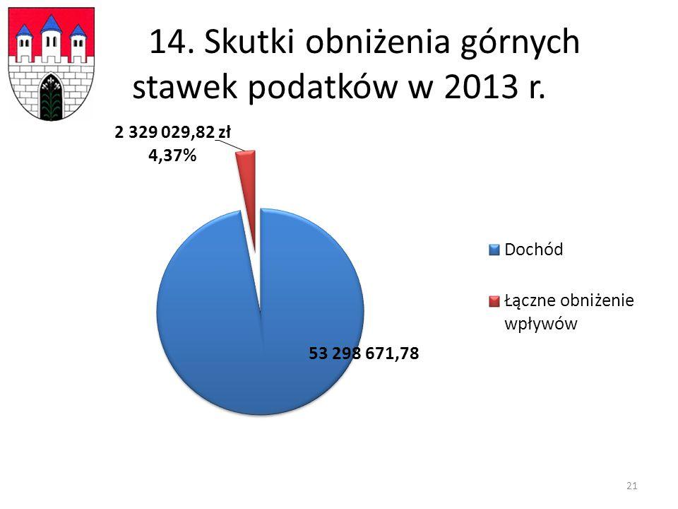 14. Skutki obniżenia górnych stawek podatków w 2013 r. 21
