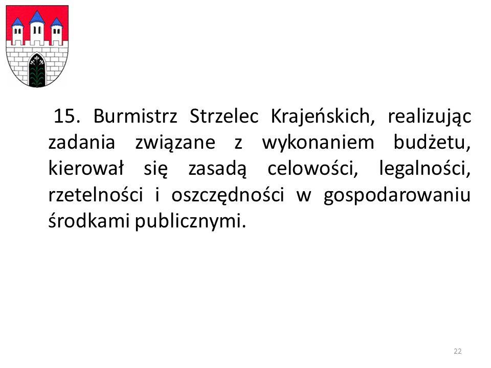 15. Burmistrz Strzelec Krajeńskich, realizując zadania związane z wykonaniem budżetu, kierował się zasadą celowości, legalności, rzetelności i oszczęd