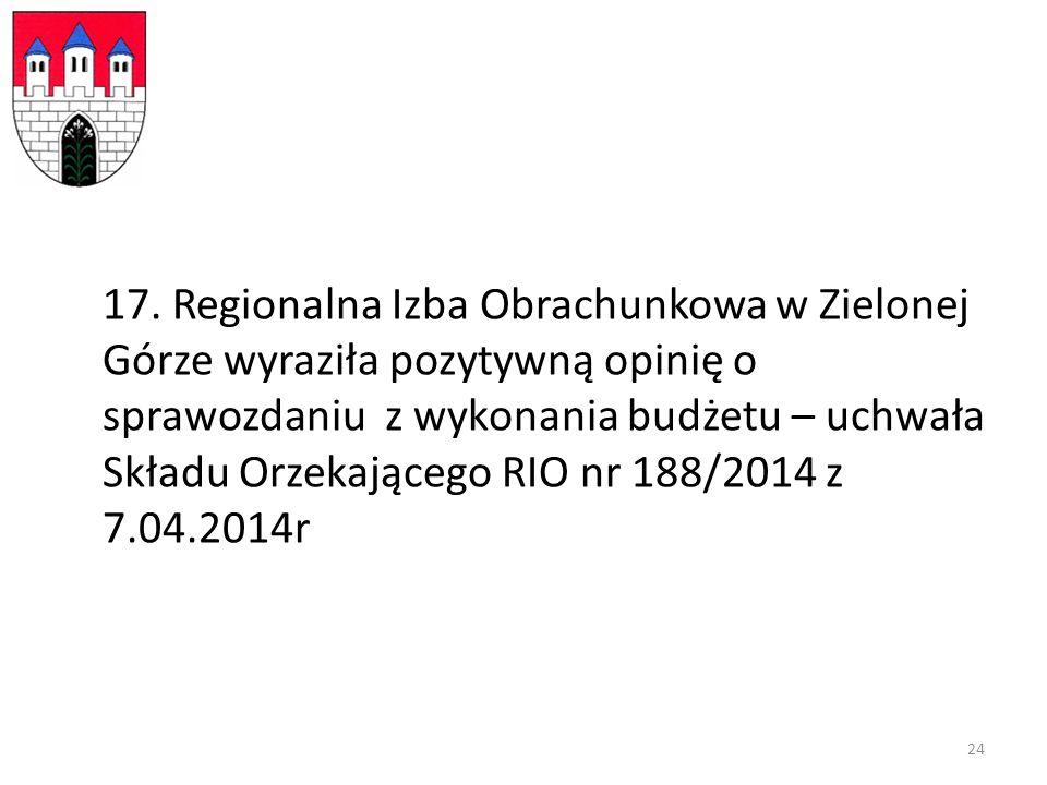 17. Regionalna Izba Obrachunkowa w Zielonej Górze wyraziła pozytywną opinię o sprawozdaniu z wykonania budżetu – uchwała Składu Orzekającego RIO nr 18