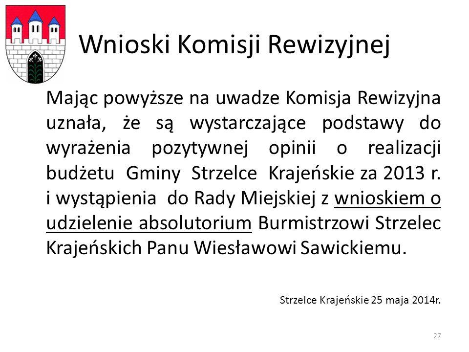 Wnioski Komisji Rewizyjnej Mając powyższe na uwadze Komisja Rewizyjna uznała, że są wystarczające podstawy do wyrażenia pozytywnej opinii o realizacji budżetu Gminy Strzelce Krajeńskie za 2013 r.