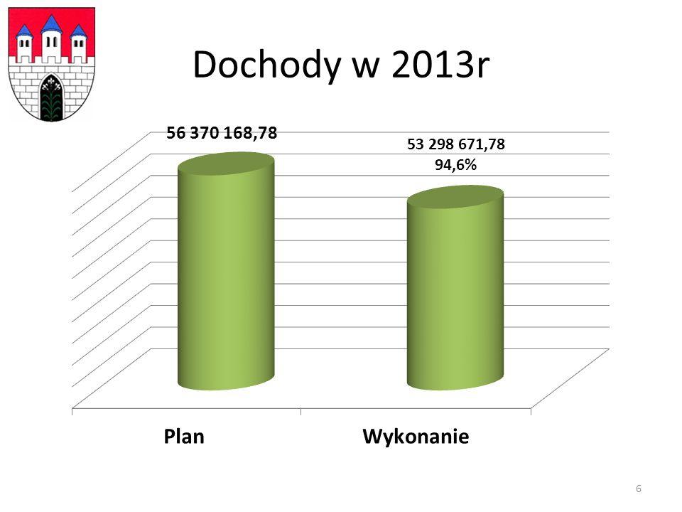 Dochody w 2013r 6