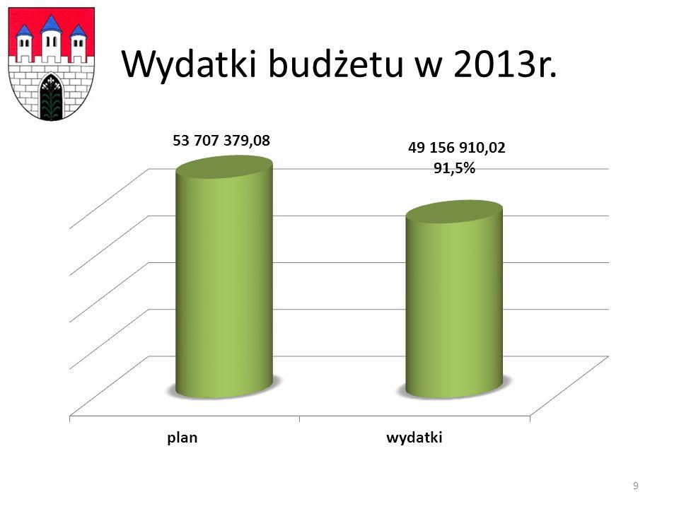 Wydatki budżetu w 2013r. 9