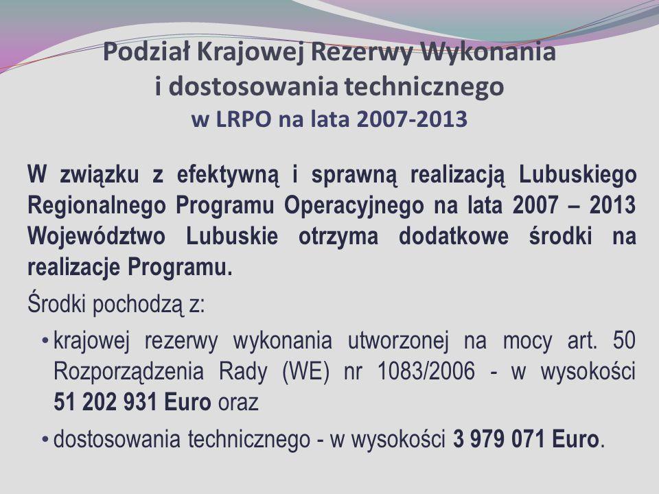 Podział Krajowej Rezerwy Wykonania i dostosowania technicznego w LRPO na lata 2007-2013 W związku z efektywną i sprawną realizacją Lubuskiego Regionalnego Programu Operacyjnego na lata 2007 – 2013 Województwo Lubuskie otrzyma dodatkowe środki na realizacje Programu.
