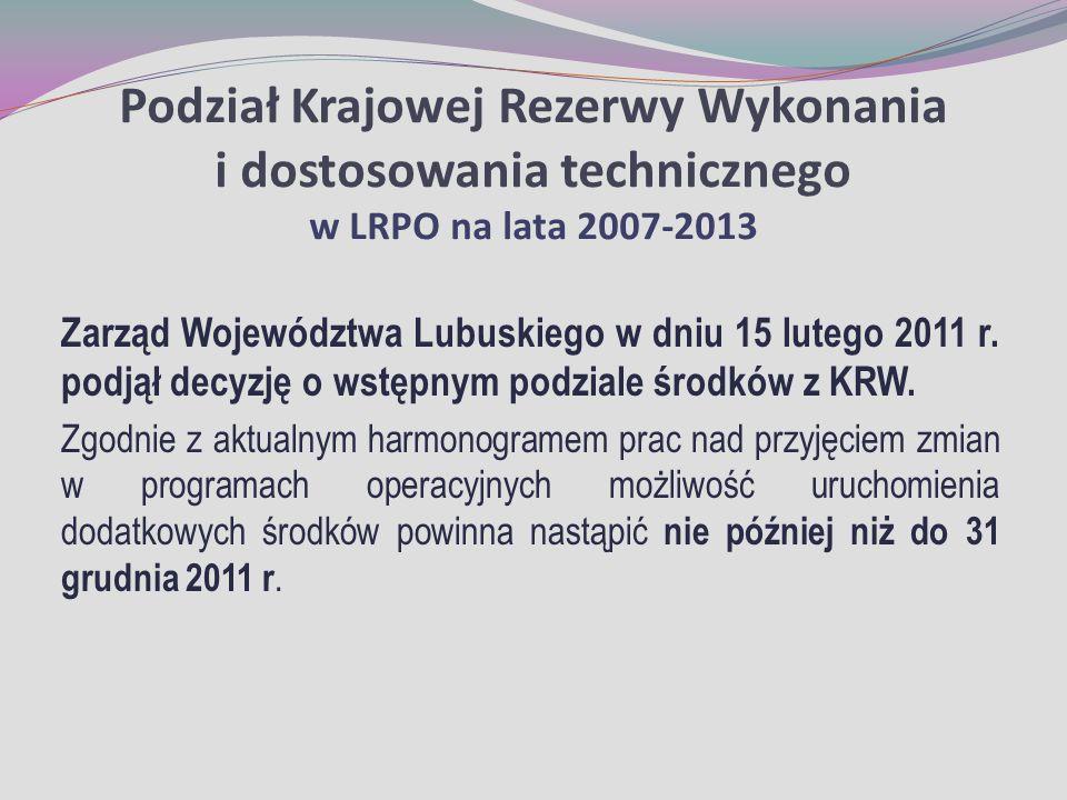 KRAJOWA REZERWA WYKONANIA Planowane kierunki wykorzystania dodatkowych środk ó w na realizację LRPO 2007-2013 z dostosowania technicznego i krajowej rezerwy wykonania Priorytet VI.