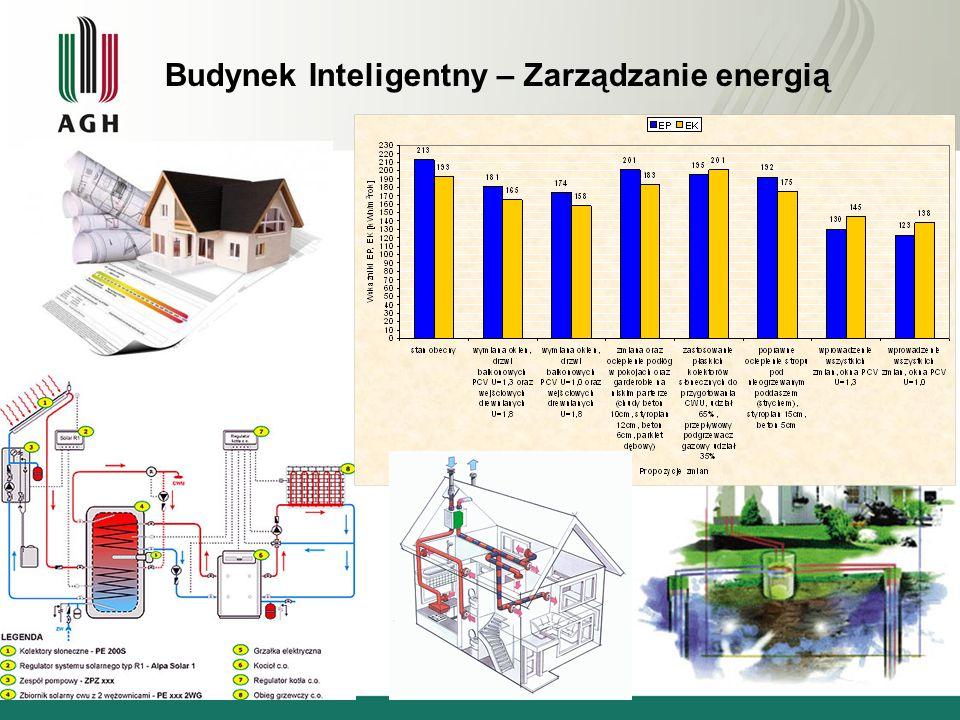 Budynek Inteligentny – Zarządzanie energią