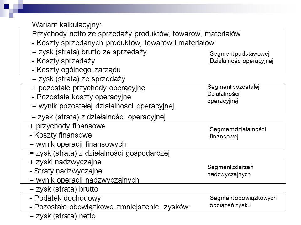 Wariant kalkulacyjny: Przychody netto ze sprzedaży produktów, towarów, materiałów - Koszty sprzedanych produktów, towarów i materiałów = zysk (strata)