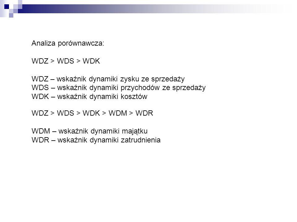 Analiza porównawcza: WDZ > WDS > WDK WDZ – wskaźnik dynamiki zysku ze sprzedaży WDS – wskaźnik dynamiki przychodów ze sprzedaży WDK – wskaźnik dynamik