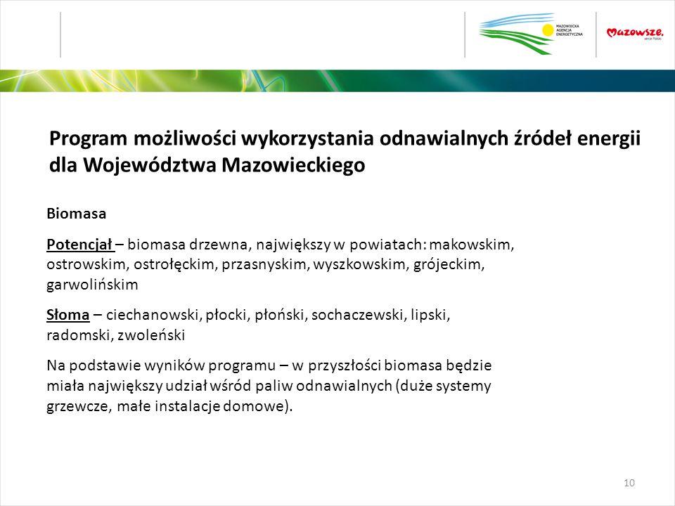Program możliwości wykorzystania odnawialnych źródeł energii dla Województwa Mazowieckiego Biomasa Potencjał – biomasa drzewna, największy w powiatach