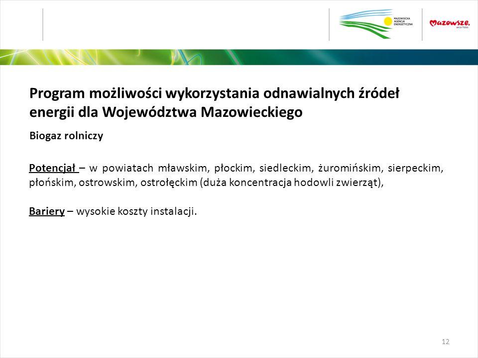 Program możliwości wykorzystania odnawialnych źródeł energii dla Województwa Mazowieckiego Potencjał – w powiatach mławskim, płockim, siedleckim, żuro
