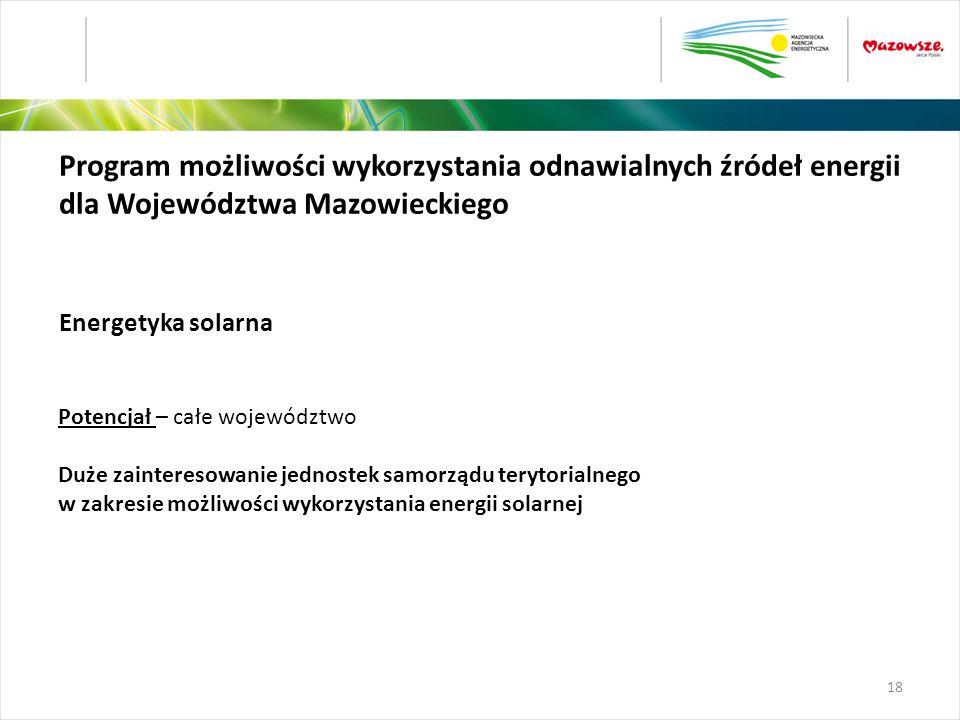 Program możliwości wykorzystania odnawialnych źródeł energii dla Województwa Mazowieckiego Potencjał – całe województwo Duże zainteresowanie jednostek