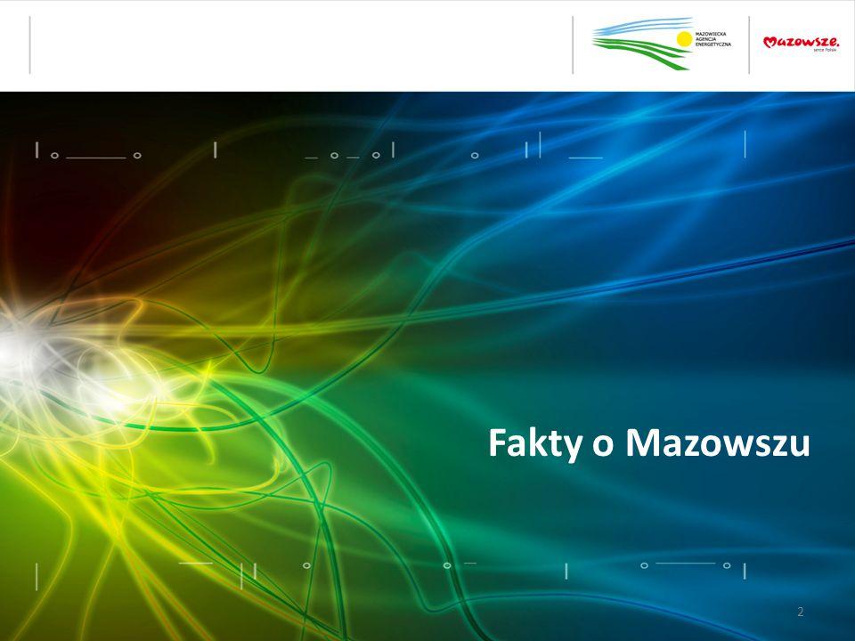 Fakty o Mazowszu 2