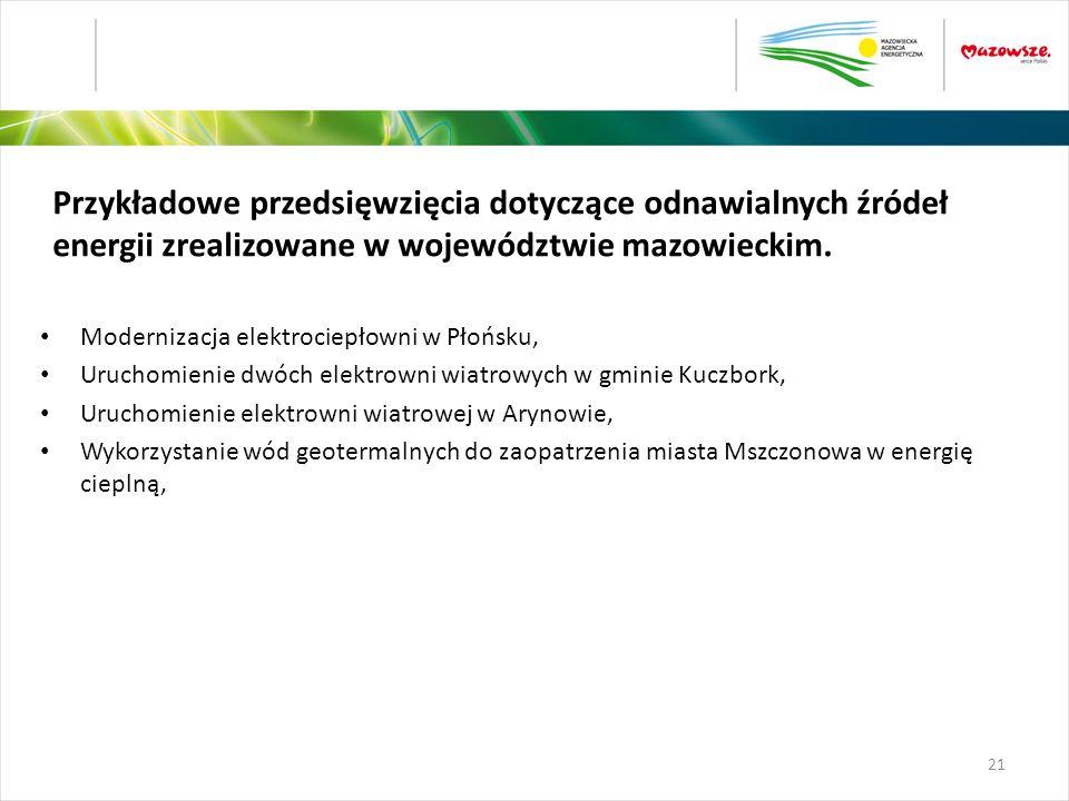 Przykładowe przedsięwzięcia dotyczące odnawialnych źródeł energii zrealizowane w województwie mazowieckim. Modernizacja elektrociepłowni w Płońsku, Ur