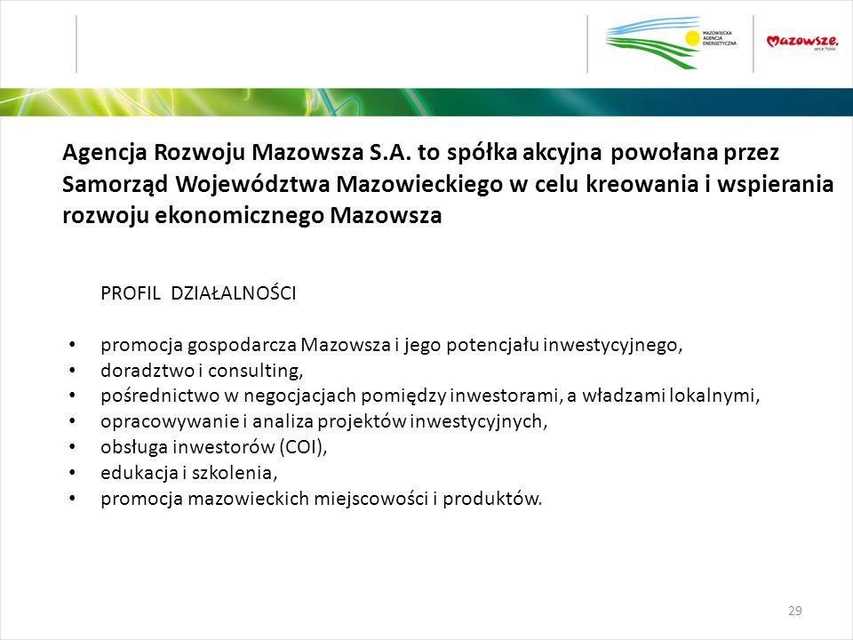 Agencja Rozwoju Mazowsza S.A. to spółka akcyjna powołana przez Samorząd Województwa Mazowieckiego w celu kreowania i wspierania rozwoju ekonomicznego