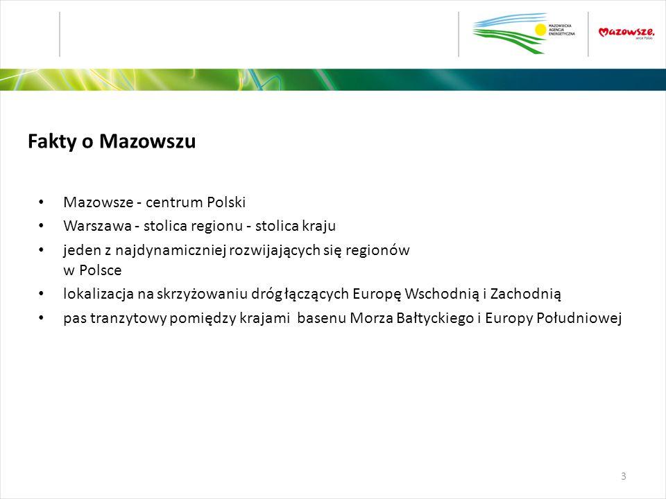 Mazowsze - centrum Polski Warszawa - stolica regionu - stolica kraju jeden z najdynamiczniej rozwijających się regionów w Polsce lokalizacja na skrzyż