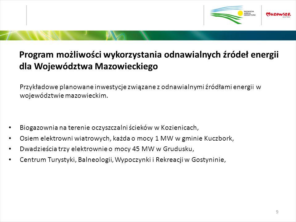 Przykładowe planowane inwestycje związane z odnawialnymi źródłami energii w województwie mazowieckim. Biogazownia na terenie oczyszczalni ścieków w Ko