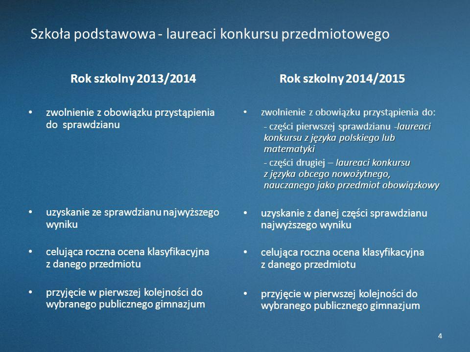 Szkoła podstawowa - laureaci konkursu przedmiotowego Rok szkolny 2013/2014 zwolnienie z obowiązku przystąpienia do sprawdzianu uzyskanie ze sprawdzian