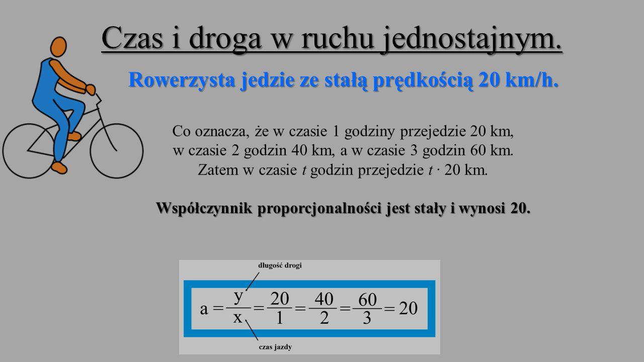 Czas i droga w ruchu jednostajnym. Rowerzysta jedzie ze stałą prędkością 20 km/h. Co oznacza, że w czasie 1 godziny przejedzie 20 km, w czasie 2 godzi