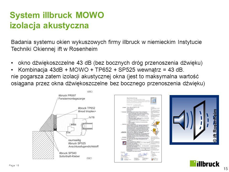 Page 15 Badania systemu okien wykuszowych firmy illbruck w niemieckim Instytucie Techniki Okiennej ift w Rosenheim okno dźwiękoszczelne 43  dB (bez