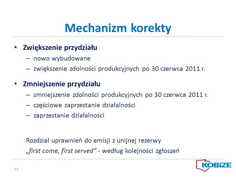 Mechanizm korekty Zwiększenie przydziału – nowo wybudowane – zwiększenie zdolności produkcyjnych po 30 czerwca 2011 r. Zmniejszenie przydziału – zmnie
