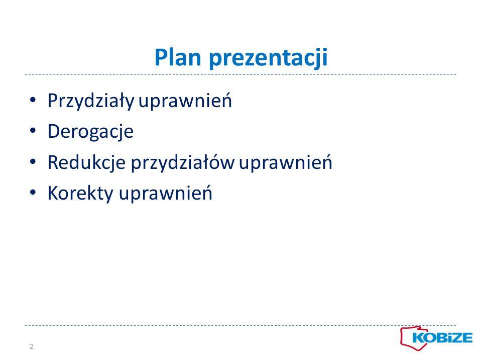 Plan prezentacji 2 Przydziały uprawnień Derogacje Redukcje przydziałów uprawnień Korekty uprawnień