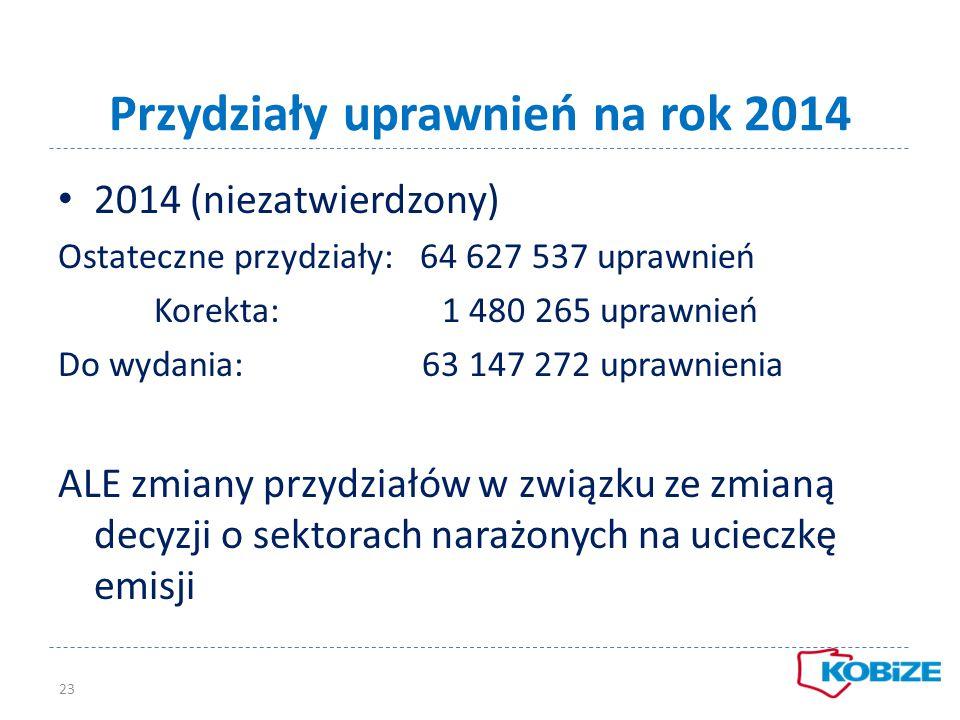 Przydziały uprawnień na rok 2014 2014 (niezatwierdzony) Ostateczne przydziały: 64 627 537 uprawnień Korekta: 1 480 265 uprawnień Do wydania: 63 147 27