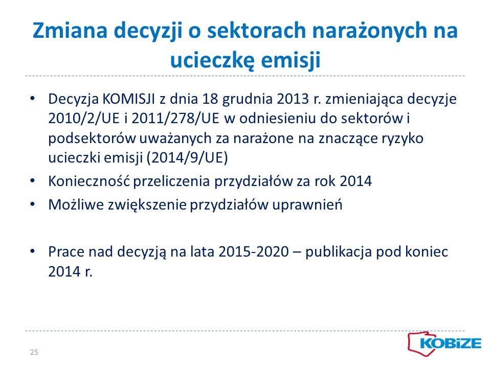 Zmiana decyzji o sektorach narażonych na ucieczkę emisji Decyzja KOMISJI z dnia 18 grudnia 2013 r. zmieniająca decyzje 2010/2/UE i 2011/278/UE w odnie