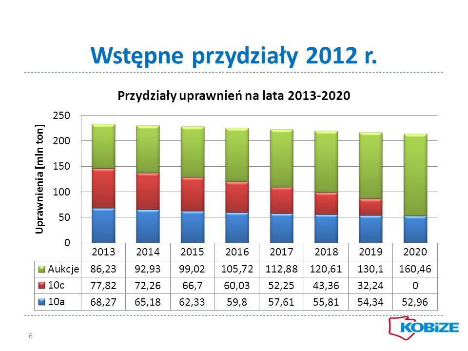 Wstępne przydziały 2012 r. 6