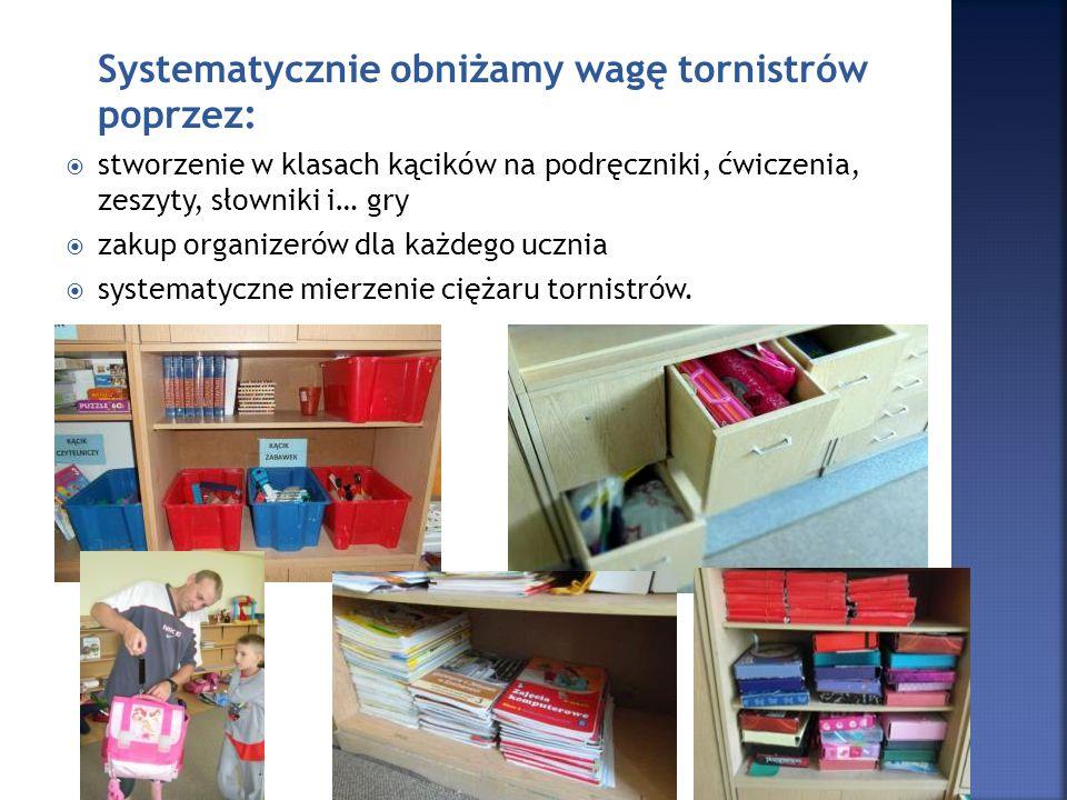 Systematycznie obniżamy wagę tornistrów poprzez:  stworzenie w klasach kącików na podręczniki, ćwiczenia, zeszyty, słowniki i… gry  zakup organizeró